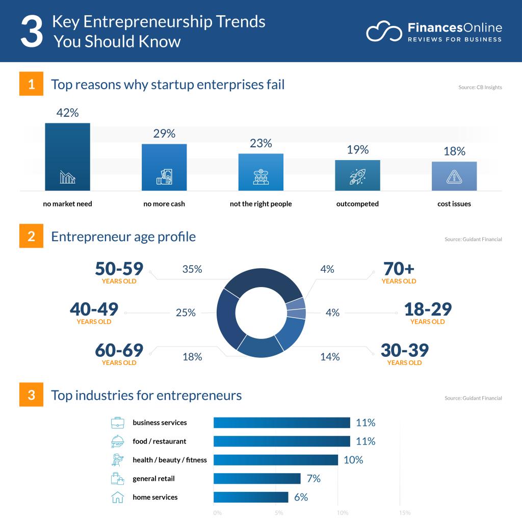 podjetniško svetovanje